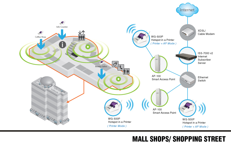 WG-500P_mall_wifi