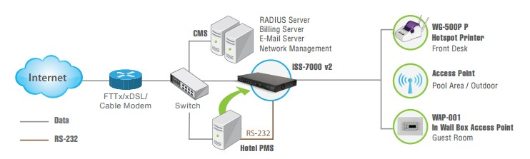Internet-Setup-for-hotel-wifi